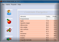software dieta gratis